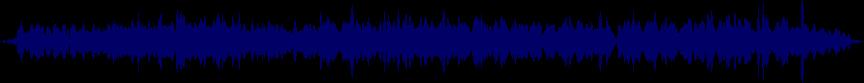 waveform of track #63821