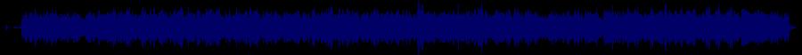 waveform of track #63823