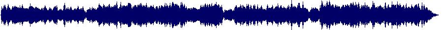 waveform of track #63828