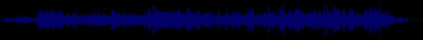 waveform of track #63850