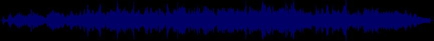 waveform of track #63861