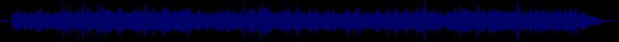 waveform of track #63866