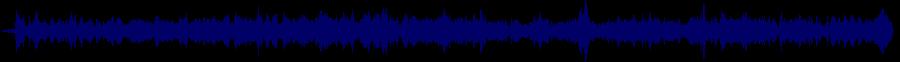 waveform of track #63872