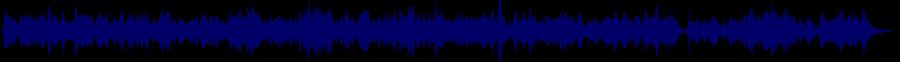 waveform of track #63873