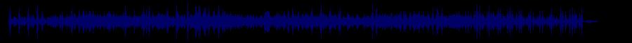 waveform of track #63882