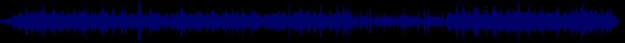waveform of track #63900