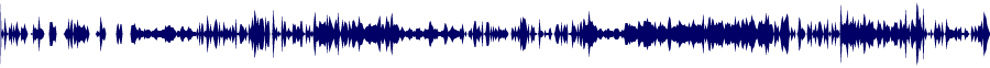 waveform of track #63903