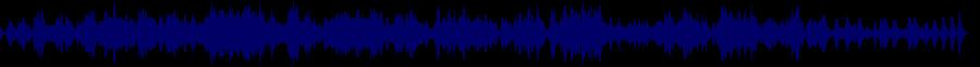 waveform of track #63918