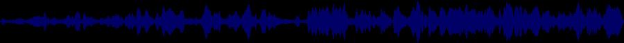 waveform of track #63934