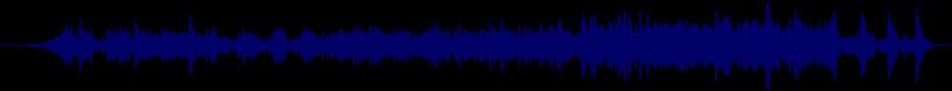 waveform of track #63956