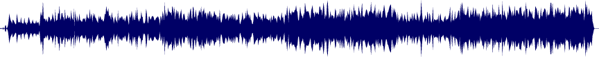waveform of track #63963