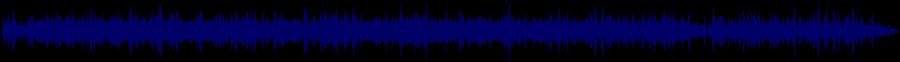 waveform of track #63996