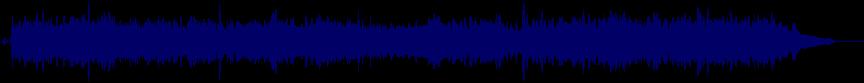 waveform of track #6424