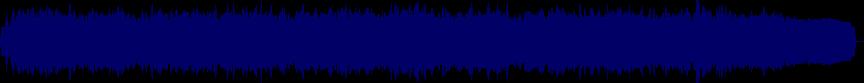 waveform of track #6431