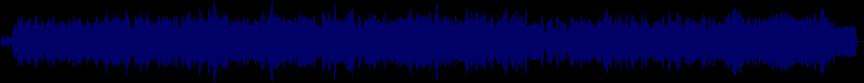 waveform of track #6481