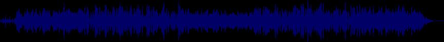 waveform of track #64002