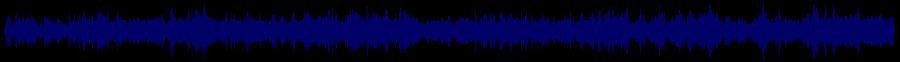 waveform of track #64010