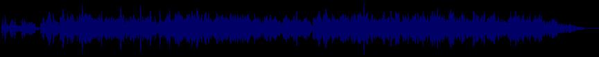 waveform of track #64022