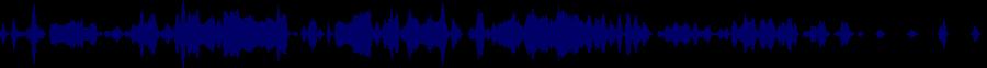 waveform of track #64027