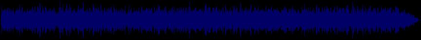 waveform of track #64035