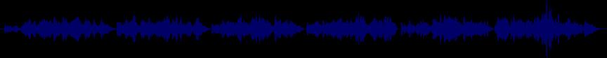 waveform of track #64054