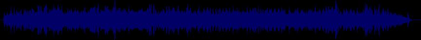 waveform of track #64062