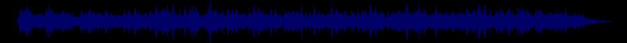 waveform of track #64063