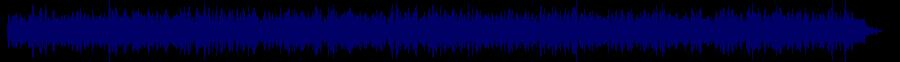 waveform of track #64068