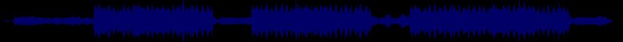 waveform of track #64074