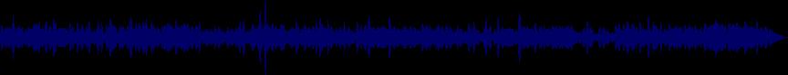 waveform of track #64082