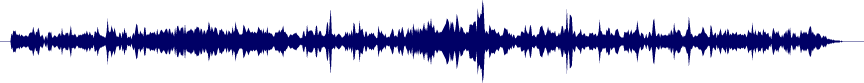 waveform of track #64119