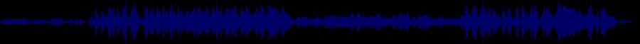 waveform of track #64125