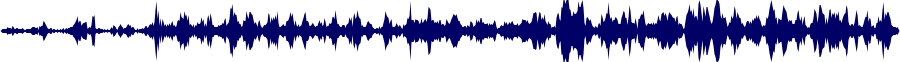waveform of track #64128