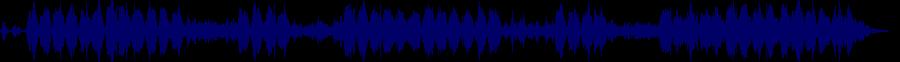 waveform of track #64132