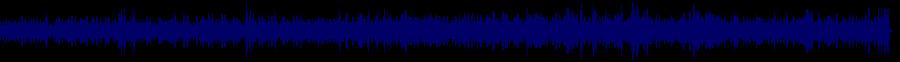 waveform of track #64142