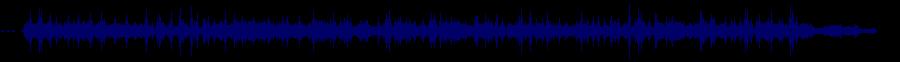 waveform of track #64147