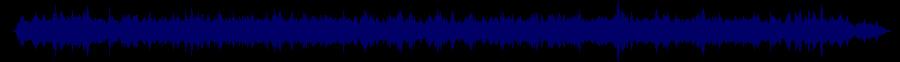 waveform of track #64148