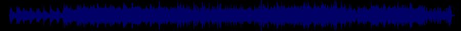 waveform of track #64160