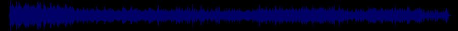 waveform of track #64161