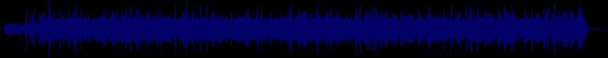 waveform of track #64165