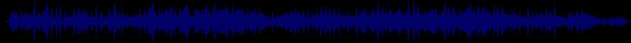 waveform of track #64175
