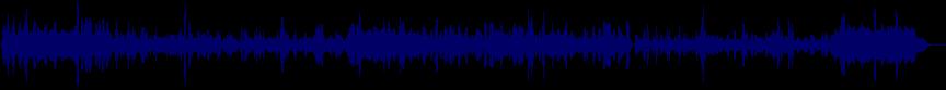 waveform of track #64180