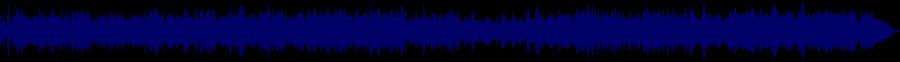 waveform of track #64184