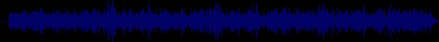 waveform of track #64199