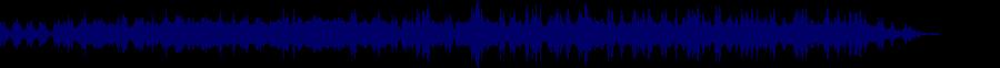 waveform of track #64202