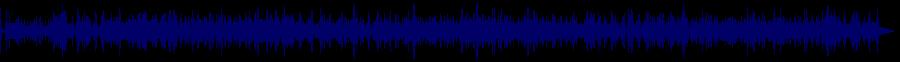 waveform of track #64227
