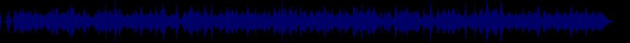 waveform of track #64245