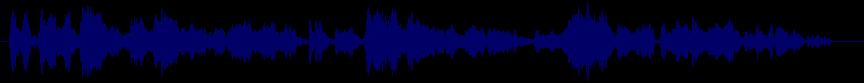 waveform of track #64246
