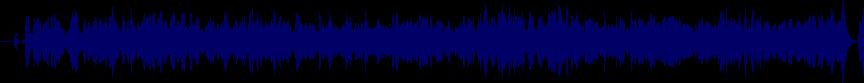 waveform of track #64260