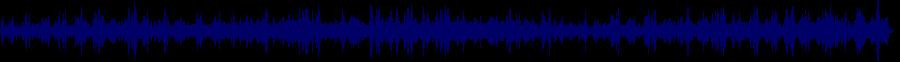 waveform of track #64262